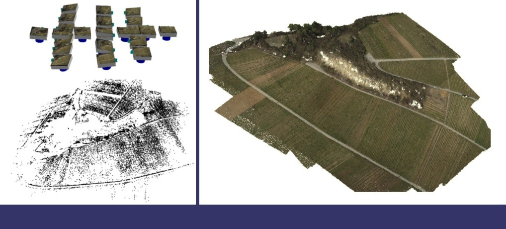 Mapping from UAVs